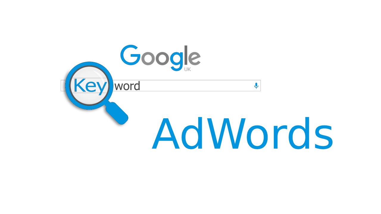 Семантическое ядро для Google Adwords